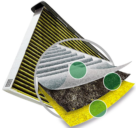 Mann+Hummel Introduces New Cabin Air Filters
